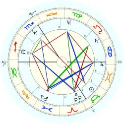 Armand Carrel - natal chart (Placidus)