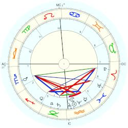 William McKinley - natal chart (Placidus)