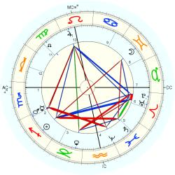 Accident: Fatality 2349 - natal chart (Placidus)