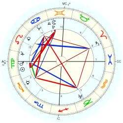 Out of Body 4446 - natal chart (Placidus)