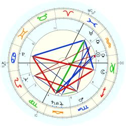 Medical: M.S. 5496 - natal chart (Placidus)