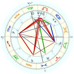 Out of Body 6161 - natal chart (Placidus)