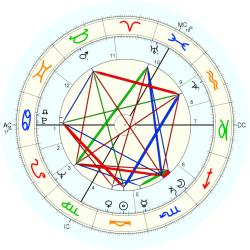 Accident: Fatality 6171 - natal chart (Placidus)