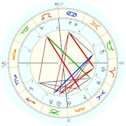 Johnnie Ray - natal chart (Placidus)