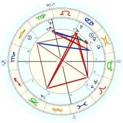 Out of Body 6928 - natal chart (Placidus)