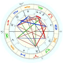 Out of Body 7151 - natal chart (Placidus)