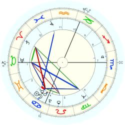 Missing Person's Wife 8204 - natal chart (Placidus)