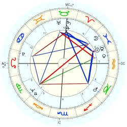 Paddy Ashdown - natal chart (Placidus)