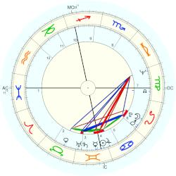 Paul McCartney - natal chart (Placidus)