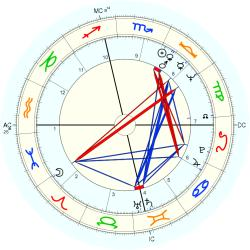 Medical: Polio 9233 - natal chart (Placidus)