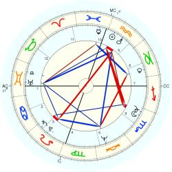 C-Section 10488 - natal chart (Placidus)