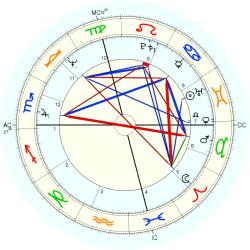 Flight Attendant 10598 - natal chart (Placidus)