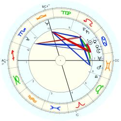 UFO Sighting 10658 - natal chart (Placidus)