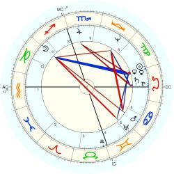 Flight Attendant 10714 - natal chart (Placidus)