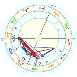 Probation Officer 10728 Law - natal chart (Placidus)