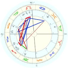 Gregg Allman : from his autobiography - natal chart (Placidus)