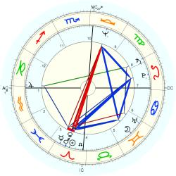 Overweight 11202 - natal chart (Placidus)