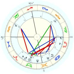 Therapist: Counselor 11231 - natal chart (Placidus)