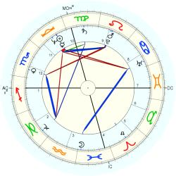 Incest Victim 11377 - natal chart (Placidus)