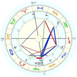Overweight 11694 - natal chart (Placidus)