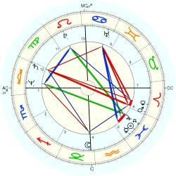 Business Owner 11821 - natal chart (Placidus)