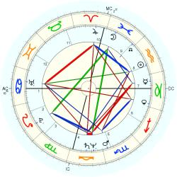 Narcoleptic Family 12077 - natal chart (Placidus)