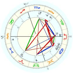 UFO Sighting 12211 - natal chart (Placidus)