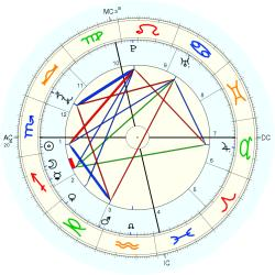 Medical: Cancer 12314 - natal chart (Placidus)