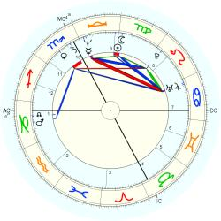 UFO Sighting 12719 - natal chart (Placidus)