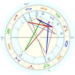Carrie Fisher - natal chart (Placidus)