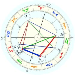 Out of Body 13327 - natal chart (Placidus)