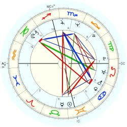 Randy (1959) Brown - natal chart (Placidus)