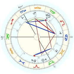 UFO Sighting 14210 - natal chart (Placidus)