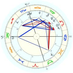 C-Section 14661 - natal chart (Placidus)