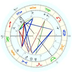Down's Syndrome 14752 - natal chart (Placidus)