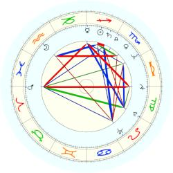 Larry Bird - natal chart (noon, no houses)