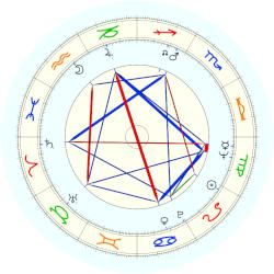 Bobby Smith - natal chart (noon, no houses)