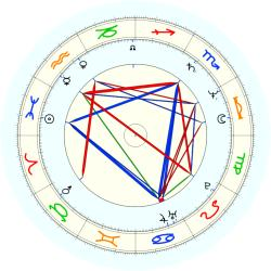 Robert Leroy Smith - natal chart (noon, no houses)