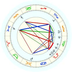 Otis Thorpe - natal chart (noon, no houses)