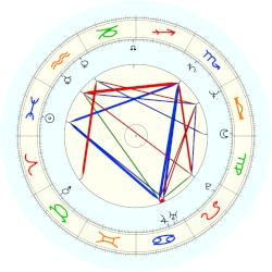 Jeffrey Wilkins - natal chart (noon, no houses)