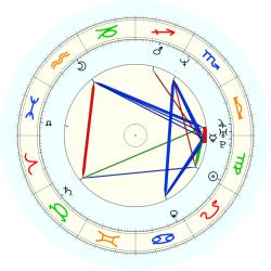 Mike (1969 August) Jones - natal chart (noon, no houses)