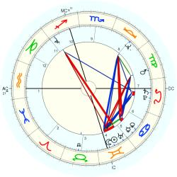 Nancy Donnellan - natal chart (Placidus)