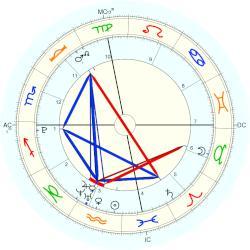 Prince Michael I Jackson Natal Chart Placidus