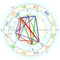 Czar of Russia Paul I - natal chart (Placidus)