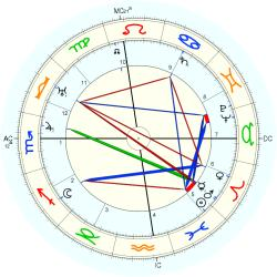 Marjorie Merriweather Post - natal chart (Placidus)
