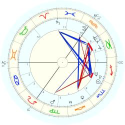 Ray Khan - natal chart (Placidus)
