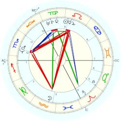 Jason Starkey - natal chart (Placidus)