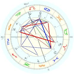 Prince of Norway Haakon - natal chart (Placidus)