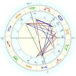 Ludacris date of birth in Sydney