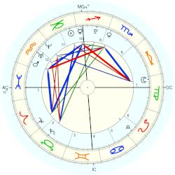 Gracie Johnson - natal chart (Placidus)